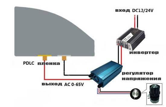 Схема работы электротонировки