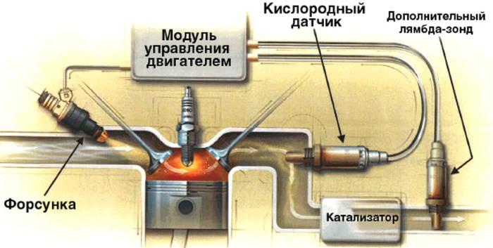 кислородный датчик